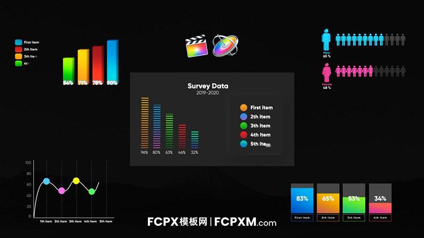 FCPX模板 现代数据统计企业会议信息图形fcpx模板下载-FCPX模板网