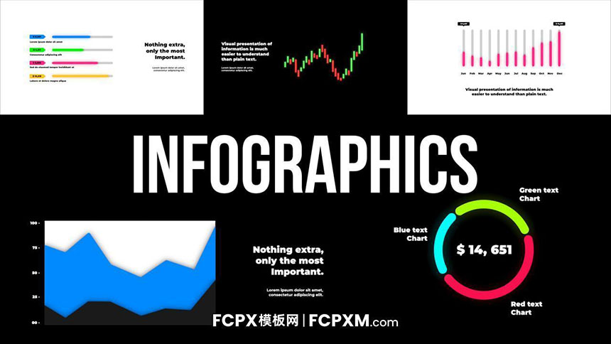 FCP模板 条状圆环折线图数据统计信息图表fcpx模板下载-FCPX模板网